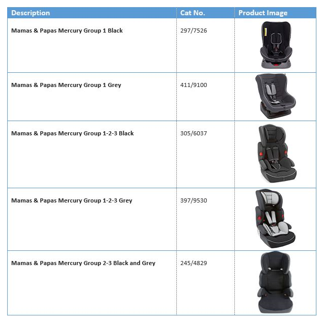 Argos Mamas and Papas Car Seats